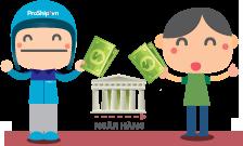 Chuyển tiền hàng hóa